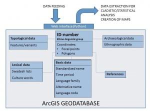 lundic_data